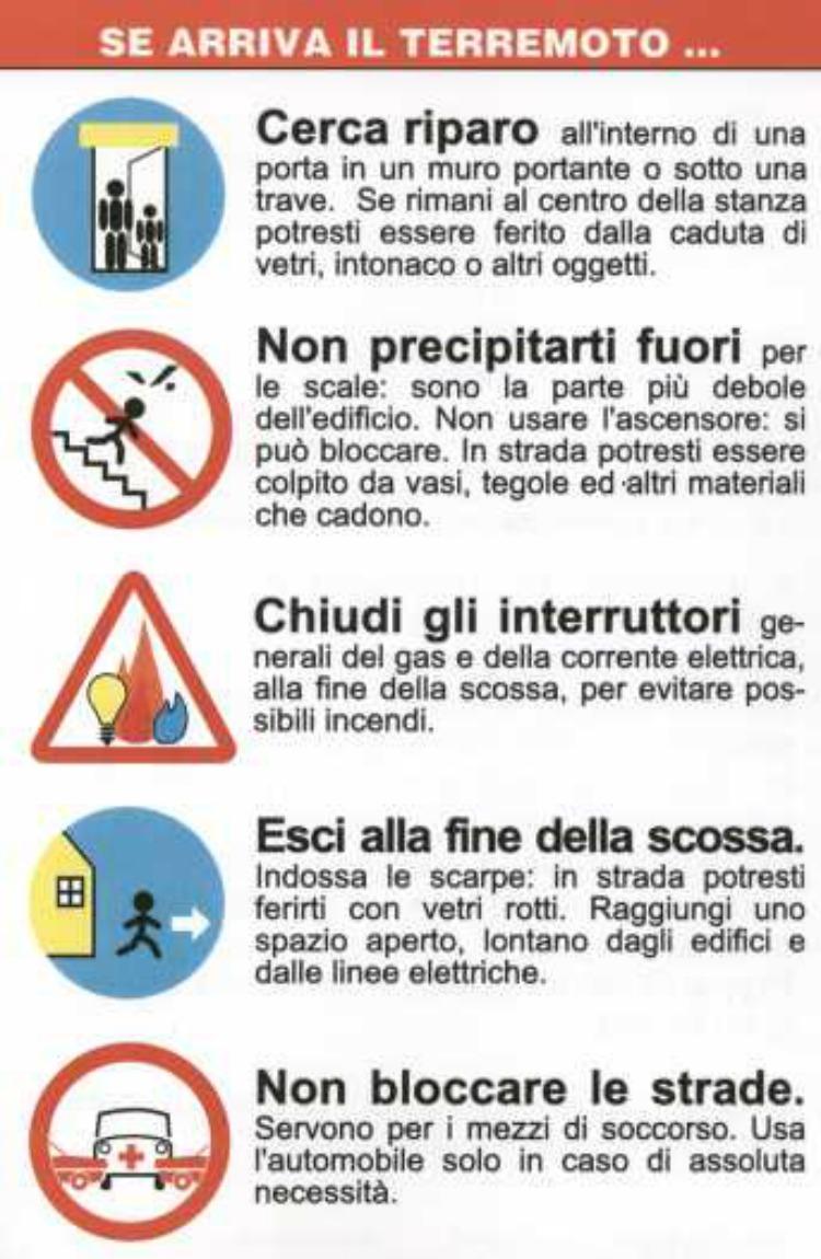 Terremoto nell'Italia Centrale
